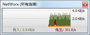 网络监视器(NetWorx)6.2.7中文绿色便携特别版